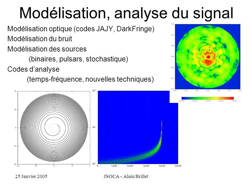 25 Janvier 2005JSOCA – Alain Brillet Modélisation, analyse du signal Modélisation optique (codes JAJY, DarkFringe) Modélisation du bruit Modélisation