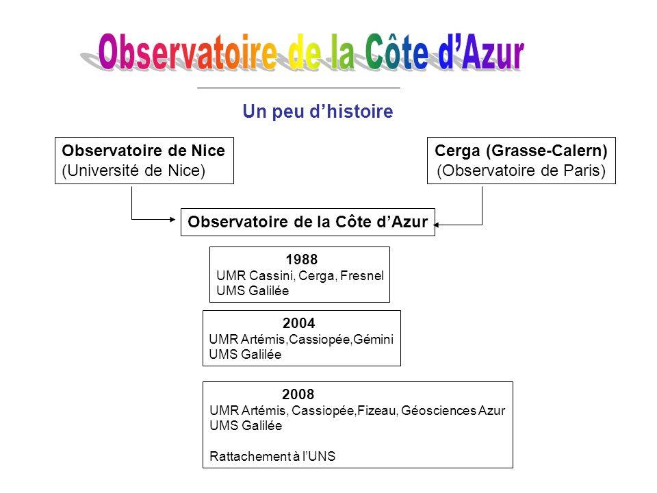 Jacques Colin Prospective générale