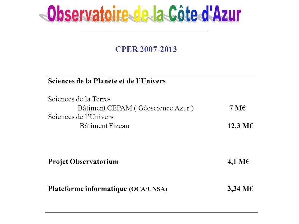 Les futures Unités 1-Sciences de la Planète GEOSCIENCES AZUR (130 personnes dont 55 chercheurs) 2- Sciences de lUnivers 1- FIZEAU : UMR Physique stell