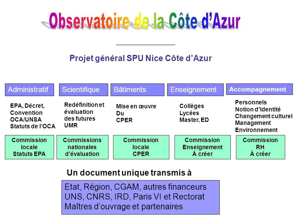1988 UMR Cassini, Cerga, Fresnel UMS Galilée 2004 UMR Artémis,Cassiopée,Gémini UMS Galilée 2008 UMR Artémis, Cassiopée,Fizeau, Géosciences Azur UMS Ga