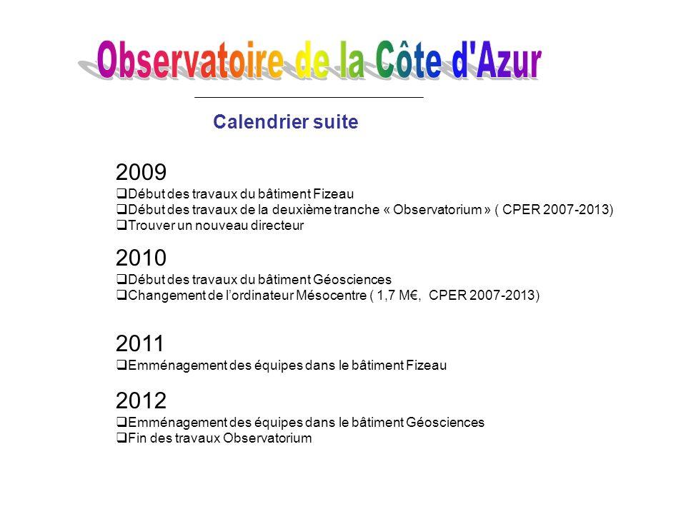 Calendrier prévu 2007 Validation par les CA de lUNS et de lOCA de la convention cadre qui définira le rattachement de lOCA à lUNS.
