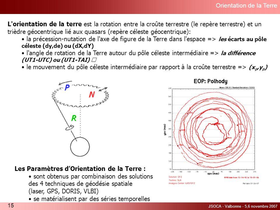JSOCA - Valbonne - 5,6 novembre 2007 15 L'orientation de la terre est la rotation entre la croûte terrestre (le repère terrestre) et un trièdre géocen