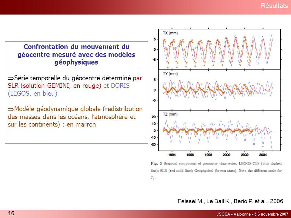 JSOCA - Valbonne - 5,6 novembre 2007 16 Confrontation du mouvement du géocentre mesuré avec des modèles géophysiques Série temporelle du géocentre dét