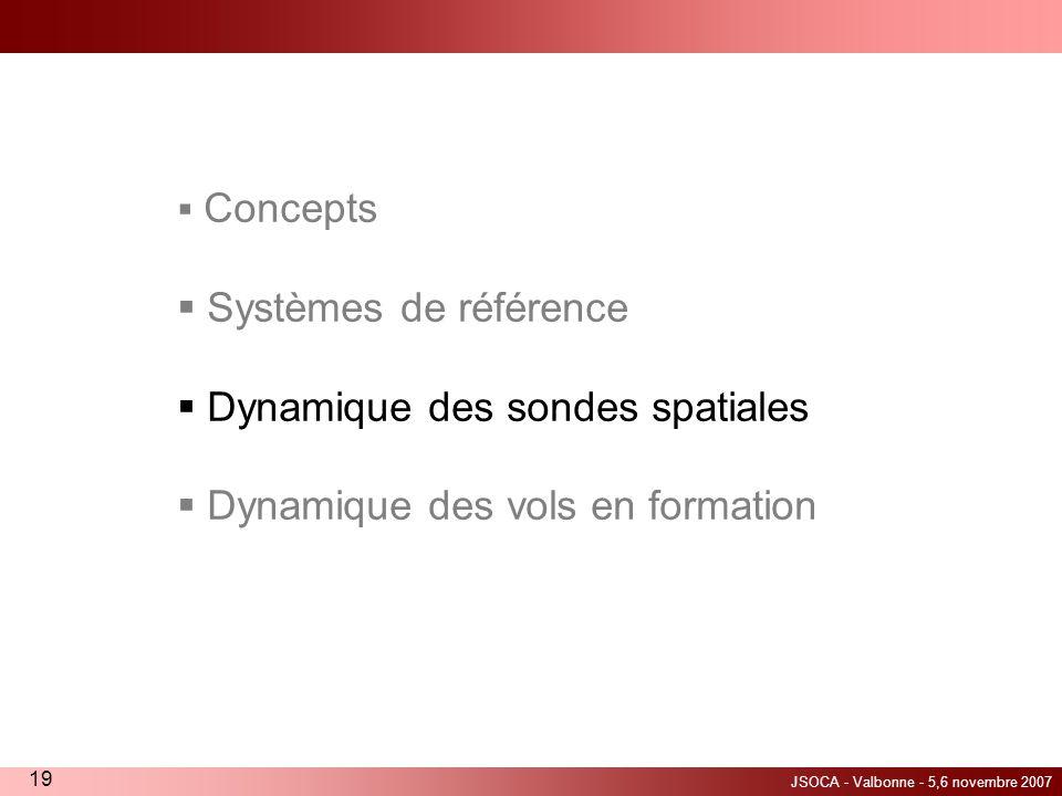 JSOCA - Valbonne - 5,6 novembre 2007 19 Concepts Systèmes de référence Dynamique des sondes spatiales Dynamique des vols en formation