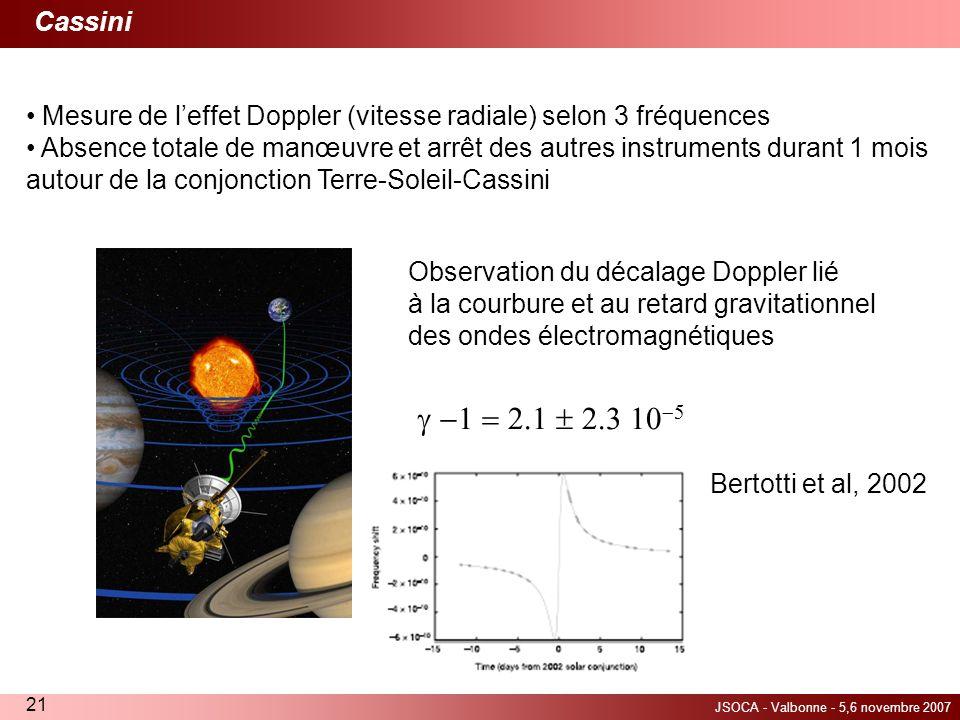 JSOCA - Valbonne - 5,6 novembre 2007 21 Cassini Mesure de leffet Doppler (vitesse radiale) selon 3 fréquences Absence totale de manœuvre et arrêt des