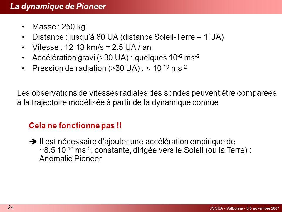 JSOCA - Valbonne - 5,6 novembre 2007 24 Masse : 250 kg Distance : jusquà 80 UA (distance Soleil-Terre = 1 UA) Vitesse : 12-13 km/s = 2.5 UA / an Accél