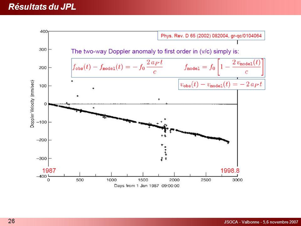 JSOCA - Valbonne - 5,6 novembre 2007 26 Résultats du JPL