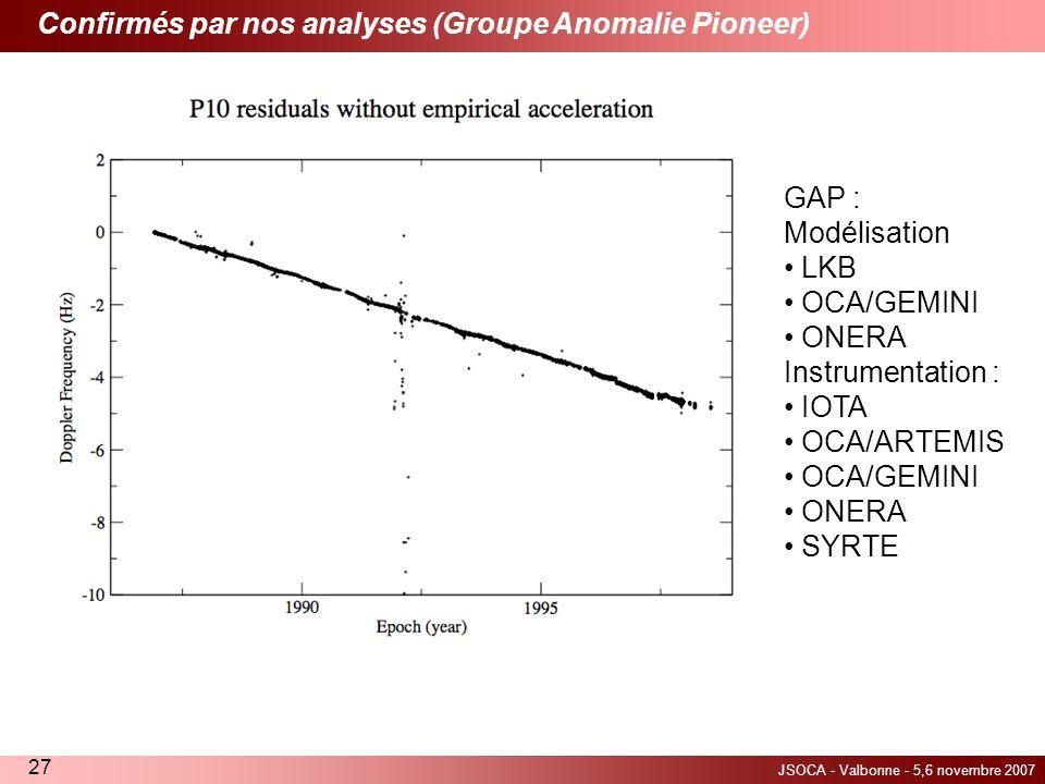 JSOCA - Valbonne - 5,6 novembre 2007 27 Confirmés par nos analyses (Groupe Anomalie Pioneer) GAP : Modélisation LKB OCA/GEMINI ONERA Instrumentation :