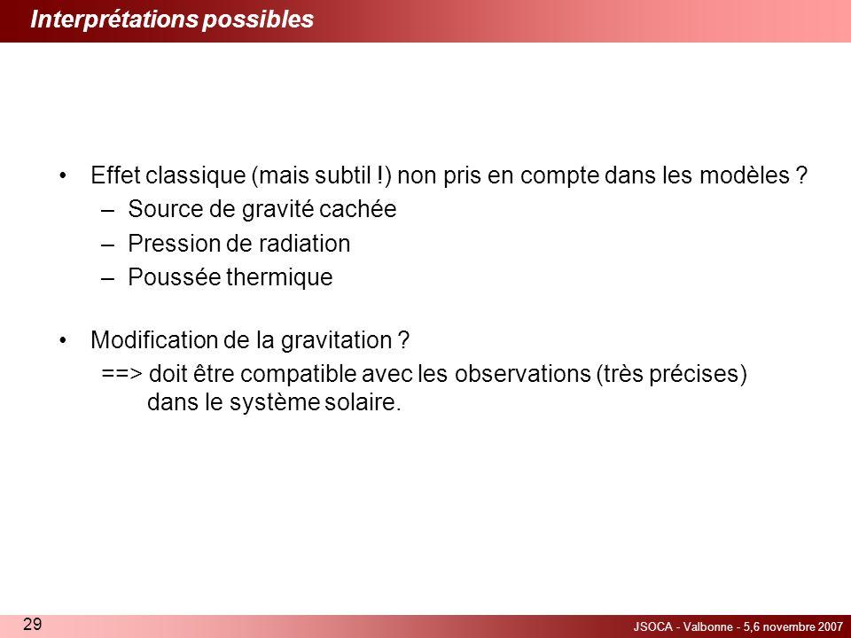JSOCA - Valbonne - 5,6 novembre 2007 29 Effet classique (mais subtil !) non pris en compte dans les modèles ? –Source de gravité cachée –Pression de r
