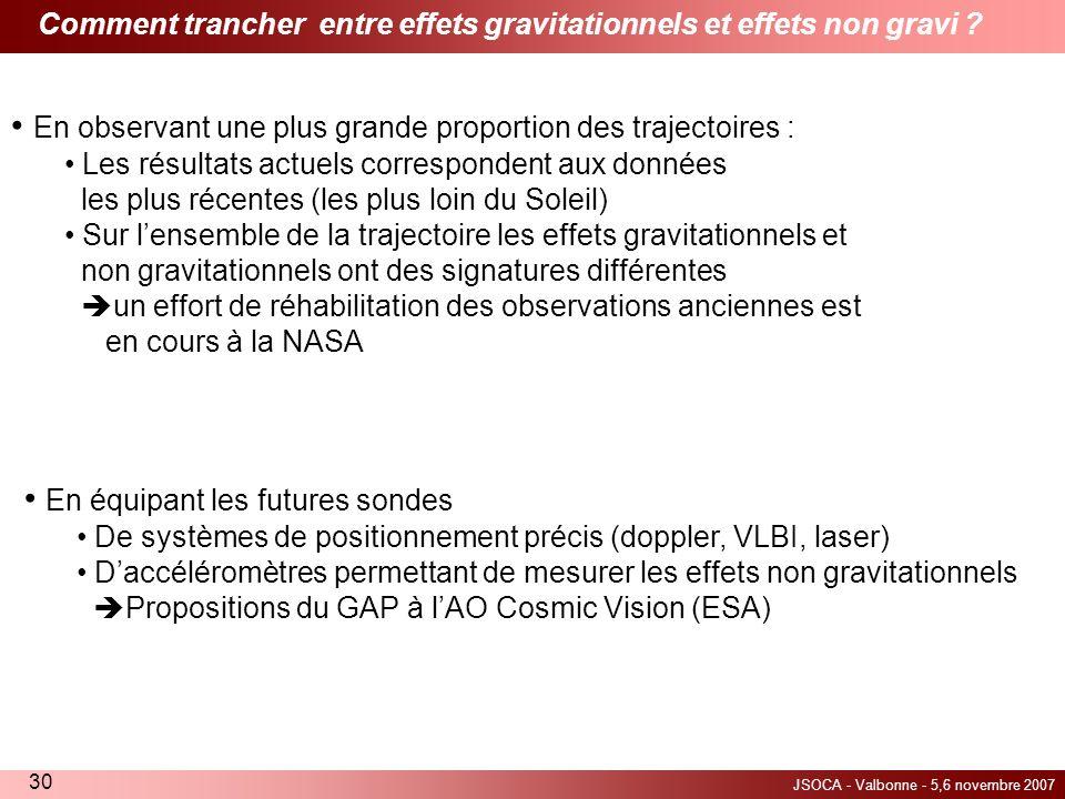 JSOCA - Valbonne - 5,6 novembre 2007 30 Comment trancher entre effets gravitationnels et effets non gravi ? En observant une plus grande proportion de
