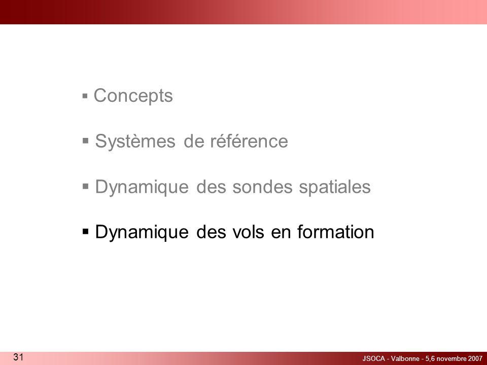JSOCA - Valbonne - 5,6 novembre 2007 31 Concepts Systèmes de référence Dynamique des sondes spatiales Dynamique des vols en formation