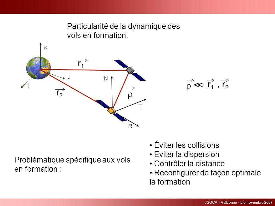 JSOCA - Valbonne - 5,6 novembre 2007 Problématique spécifique aux vols en formation : Éviter les collisions Eviter la dispersion Contrôler la distance