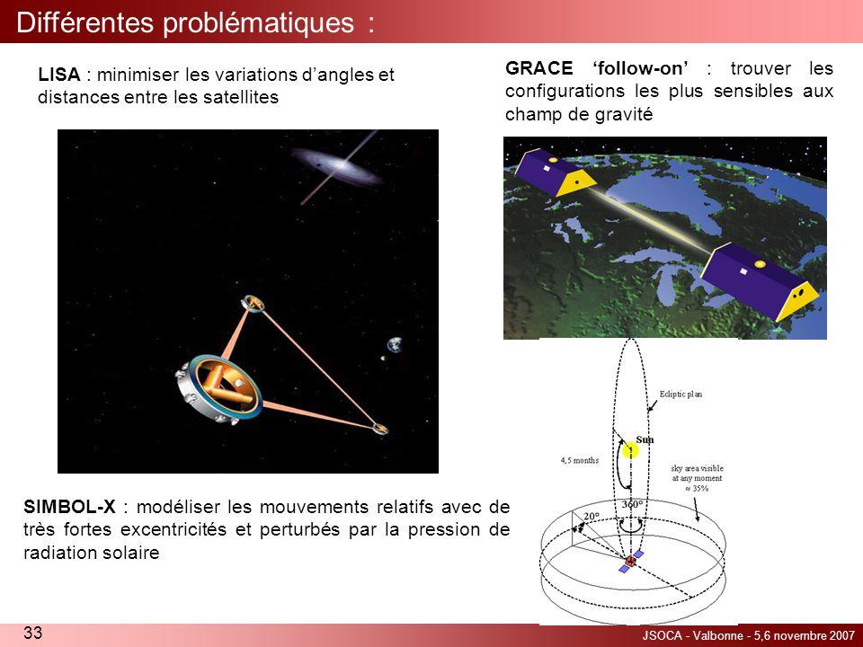 JSOCA - Valbonne - 5,6 novembre 2007 33 Différentes problématiques : LISA : minimiser les variations dangles et distances entre les satellites GRACE f