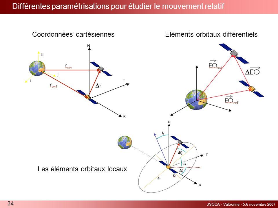 JSOCA - Valbonne - 5,6 novembre 2007 34 Différentes paramétrisations pour étudier le mouvement relatif Eléments orbitaux différentielsCoordonnées cart