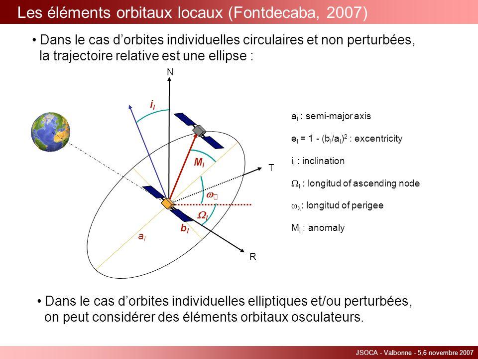 JSOCA - Valbonne - 5,6 novembre 2007 Les éléments orbitaux locaux (Fontdecaba, 2007) a l : semi-major axis e l = 1 - (b l /a l ) 2 : excentricity i l