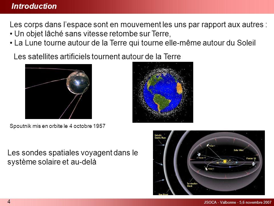 JSOCA - Valbonne - 5,6 novembre 2007 15 L orientation de la terre est la rotation entre la croûte terrestre (le repère terrestre) et un trièdre géocentrique lié aux quasars (repère céleste géocentrique): la précession-nutation de l axe de figure de la Terre dans l espace => les écarts au pôle céleste (dy,de) ou (dX,dY) l angle de rotation de la Terre autour du pôle céleste intermédiaire => la différence (UT1-UTC) ou (UT1-TAI) le mouvement du pôle céleste intermédiaire par rapport à la croûte terrestre => (x p,y p ) Les Paramètres dOrientation de la Terre : sont obtenus par combinaison des solutions des 4 techniques de géodésie spatiale (laser, GPS, DORIS, VLBI) se matérialisent par des séries temporelles Orientation de la Terre