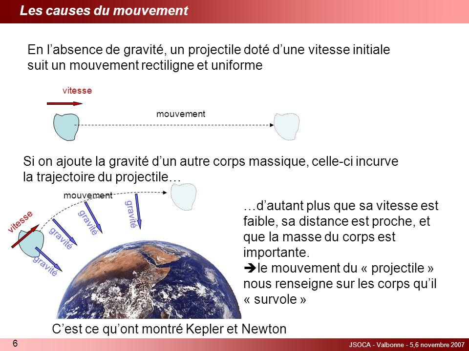 JSOCA - Valbonne - 5,6 novembre 2007 7 Les causes du mouvement (suite) Mais si on va dans le détail (cest notre métier !) les choses se compliquent… Il faut aussi prendre en compte : la forme complexe des corps « survolés », leurs déformations au cours du temps (marées, gravité à long terme), le freinage par latmosphère, les pressions de radiation (solaire directe et albédo, IR planètes), les « poussées thermiques » … On modélise des effets jusquà 10 12 fois plus faibles que le terme principal de gravité.
