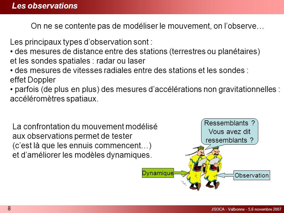 JSOCA - Valbonne - 5,6 novembre 2007 9 Données sur lenvironnement de la sonde Données sur lenvironnement du lien observationnel Connection entre repères terrestres et célestes Récapitulons Dynamique de mouvement (reliée à lenvironnement) Observations (reliée à lenvironnement) Stations terrestres