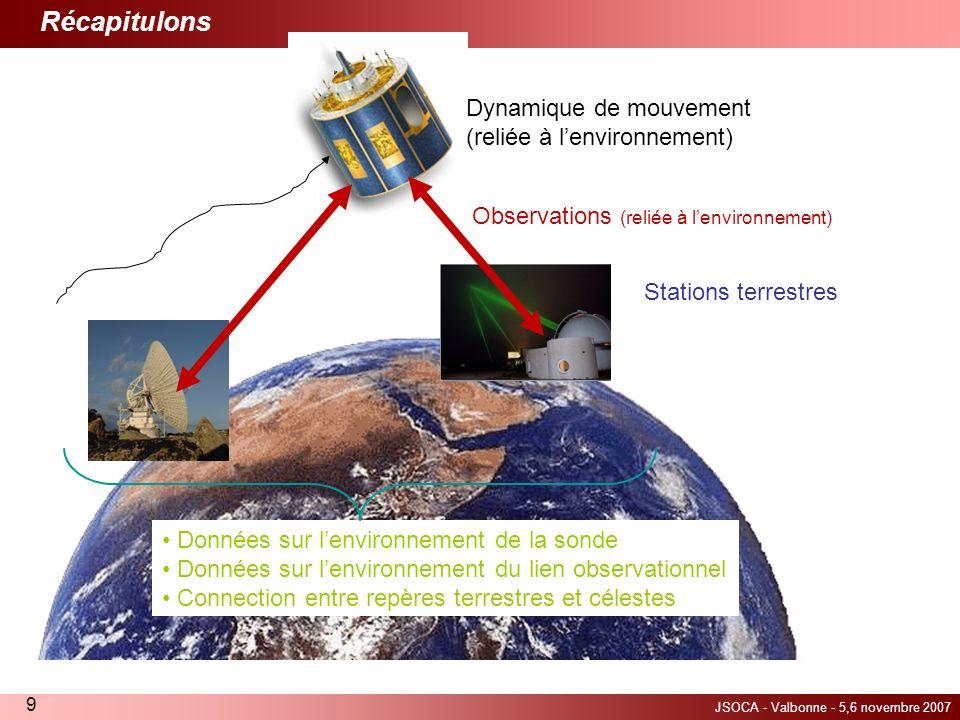 JSOCA - Valbonne - 5,6 novembre 2007 20 Dynamique des sondes aux frontières du système solaire Satellite proche de la Terre : Modèles dynamiques complexes Observations nombreuses et variées information sur environnement terrestre Sonde loin de la Terre et des planètes : Modèle dynamique plus simple permet de tester la dynamique (lois de la gravitation) aux confins du système solaire Difficulté : on manque parfois dobservations et dinformations Besoin minimal : Système de poursuite performant Manœuvres (pointage) limitées Cassini Pioneer 10 & 11