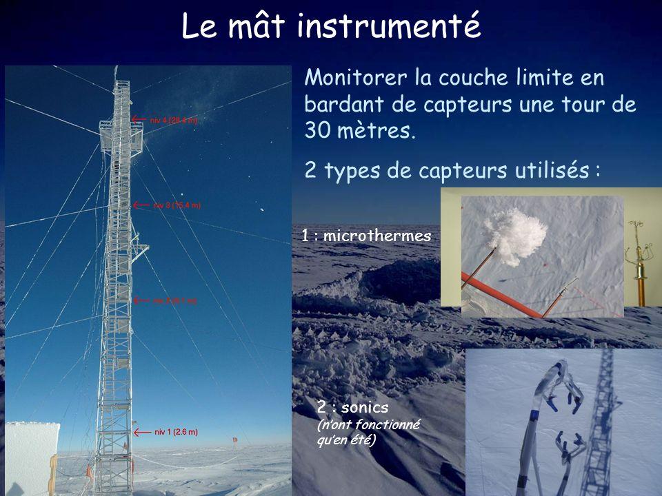 Le mât instrumenté Monitorer la couche limite en bardant de capteurs une tour de 30 mètres.
