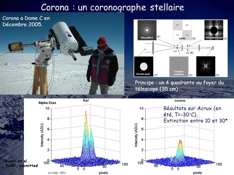 Corona : un coronographe stellaire Résultats sur Acrux (en été, T=-30°C).