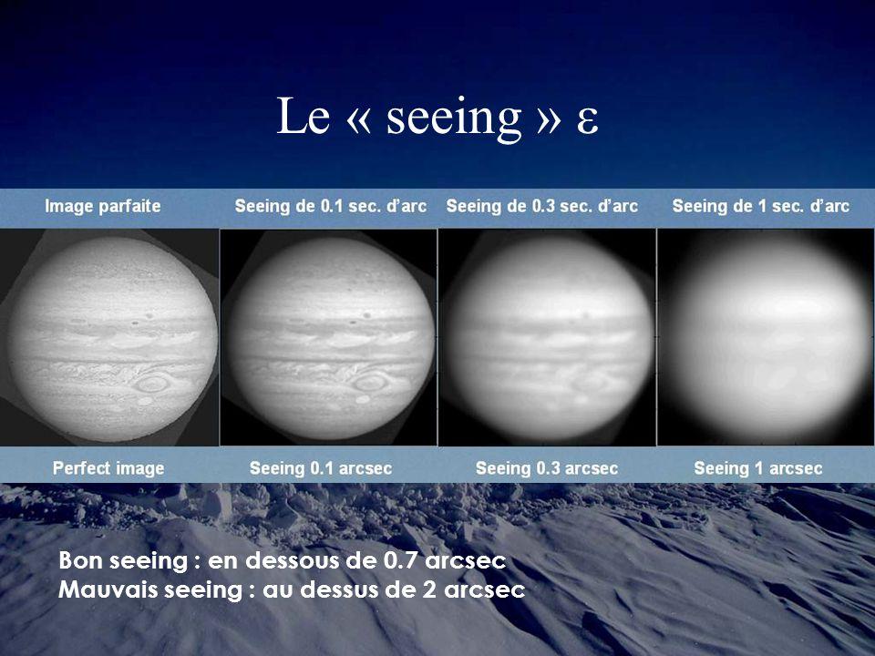 Le « seeing » Bon seeing : en dessous de 0.7 arcsec Mauvais seeing : au dessus de 2 arcsec