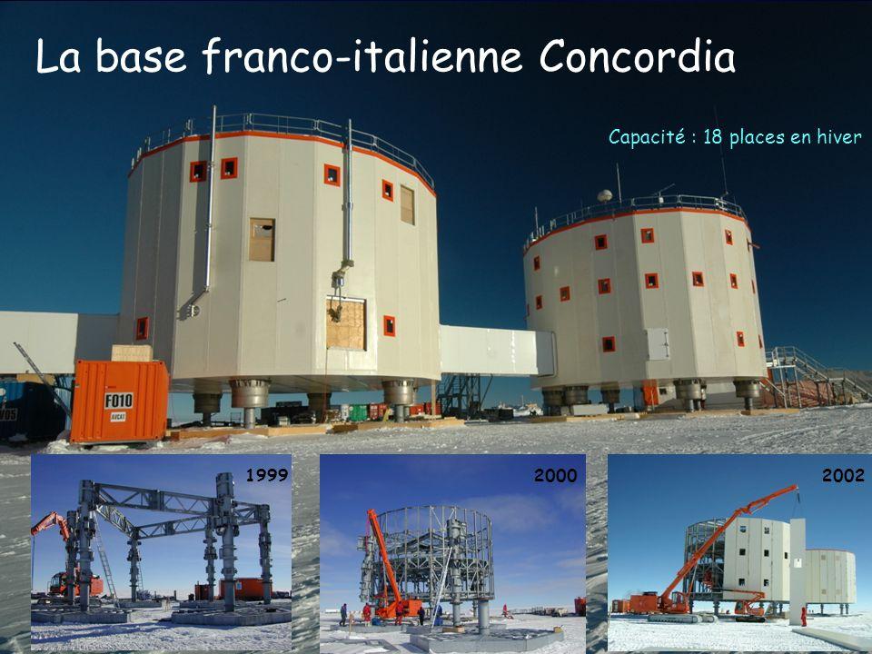 Relief du plateau Antarctique Dome A/Argus 4100 m Dome C/Charlie 3300 m Dome F/Fuji 3800 m Advantages :.