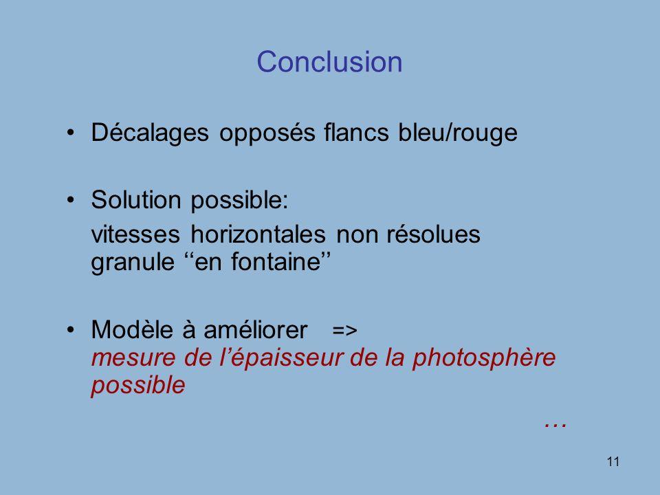 11 Conclusion Décalages opposés flancs bleu/rouge Solution possible: vitesses horizontales non résolues granule en fontaine Modèle à améliorer => mesure de lépaisseur de la photosphère possible …