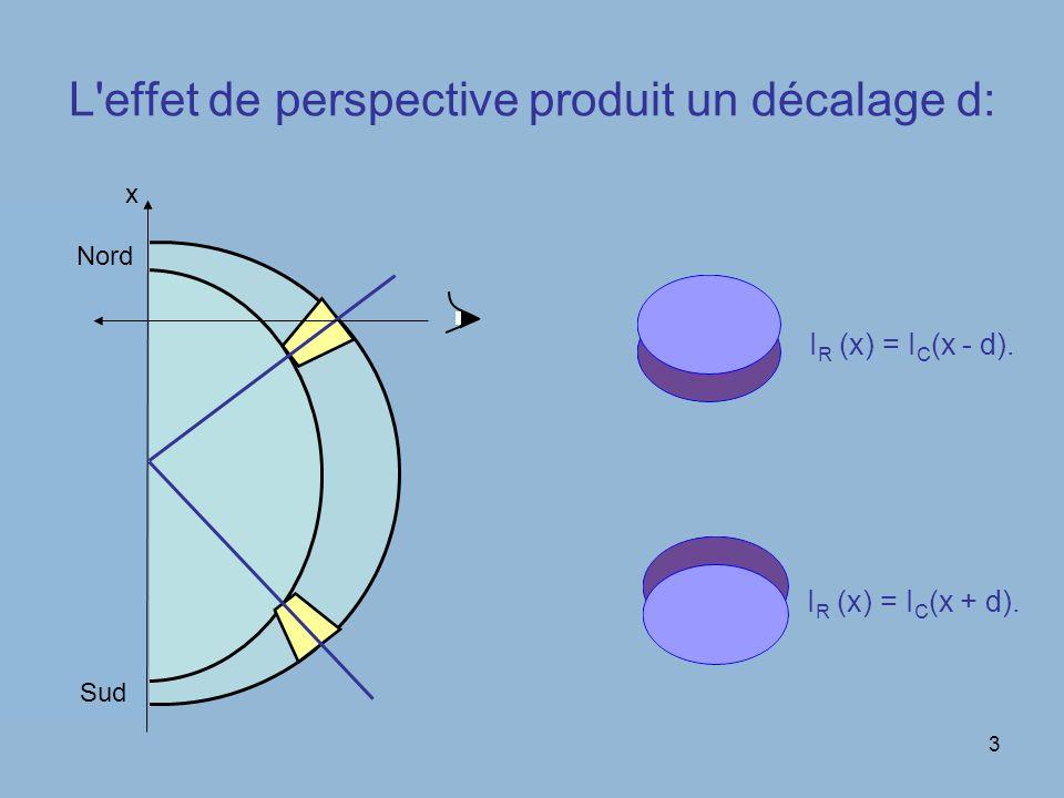3 L effet de perspective produit un décalage d: Nord Sud I R (x) = I C (x + d).