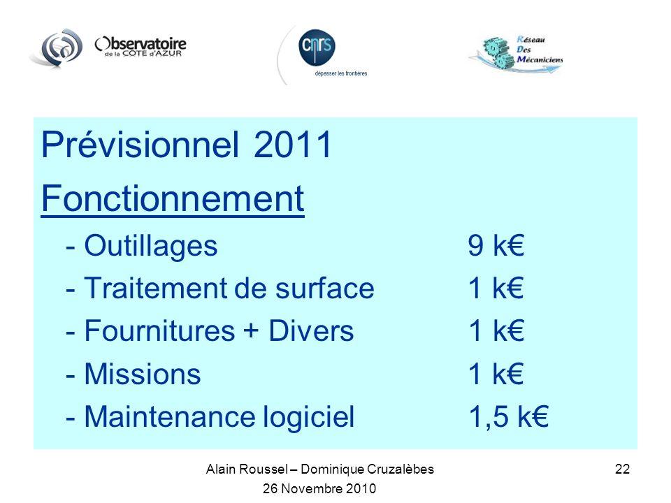 Alain Roussel – Dominique Cruzalèbes 26 Novembre 2010 22 Prévisionnel 2011 Fonctionnement - Outillages 9 k - Traitement de surface 1 k - Fournitures + Divers 1 k - Missions 1 k - Maintenance logiciel 1,5 k