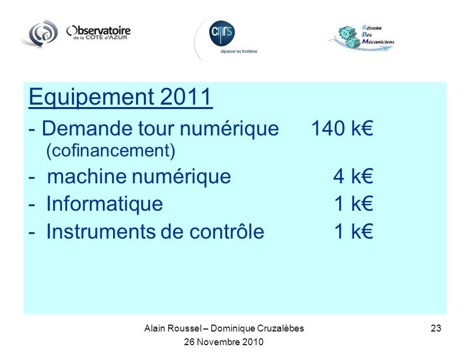 Equipement 2011 - Demande tour numérique 140 k (cofinancement) - machine numérique 4 k -Informatique 1 k -Instruments de contrôle 1 k Alain Roussel – Dominique Cruzalèbes 26 Novembre 2010 23