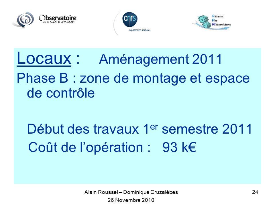 Alain Roussel – Dominique Cruzalèbes 26 Novembre 2010 24 Locaux : Aménagement 2011 Phase B : zone de montage et espace de contrôle Début des travaux 1 er semestre 2011 Coût de lopération : 93 k