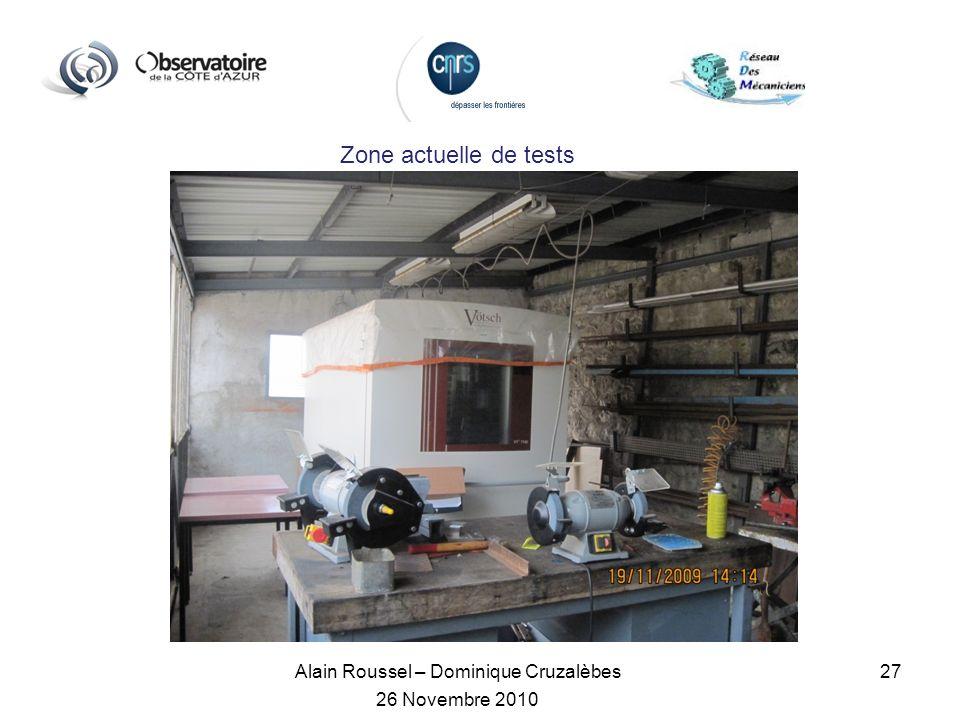 Alain Roussel – Dominique Cruzalèbes 26 Novembre 2010 27 Zone actuelle de tests