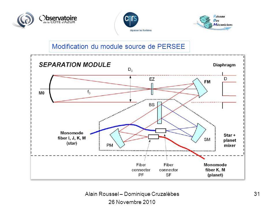Alain Roussel – Dominique Cruzalèbes 26 Novembre 2010 31 Modification du module source de PERSEE