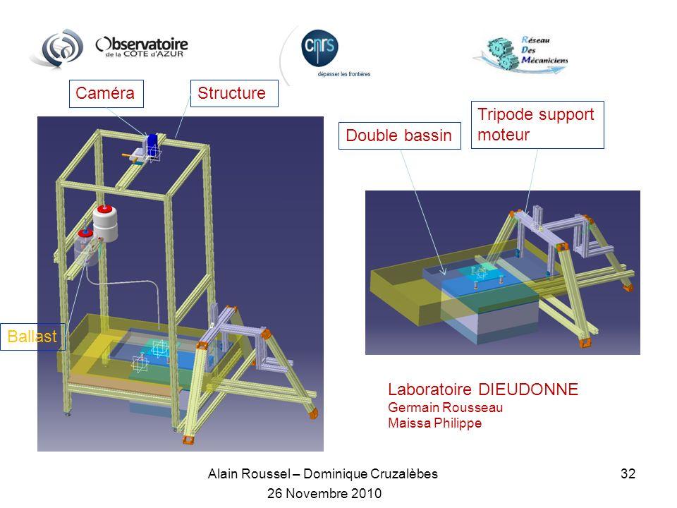 Alain Roussel – Dominique Cruzalèbes 26 Novembre 2010 32 StructureCaméra Ballast Tripode support moteur Double bassin Laboratoire DIEUDONNE Germain Rousseau Maissa Philippe
