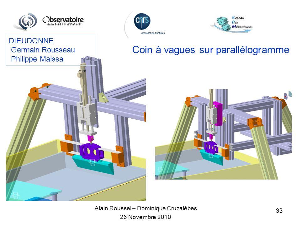 Alain Roussel – Dominique Cruzalèbes 26 Novembre 2010 33 Coin à vagues sur parallélogramme DIEUDONNE Germain Rousseau Philippe Maissa