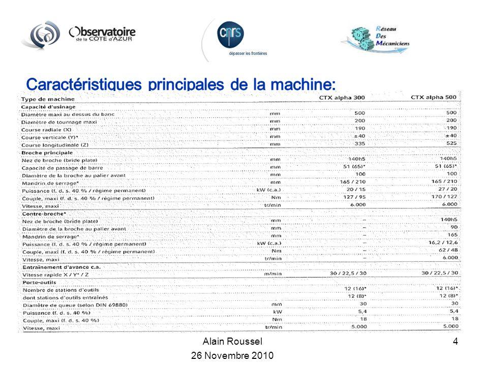 Alain Roussel 26 Novembre 2010 5