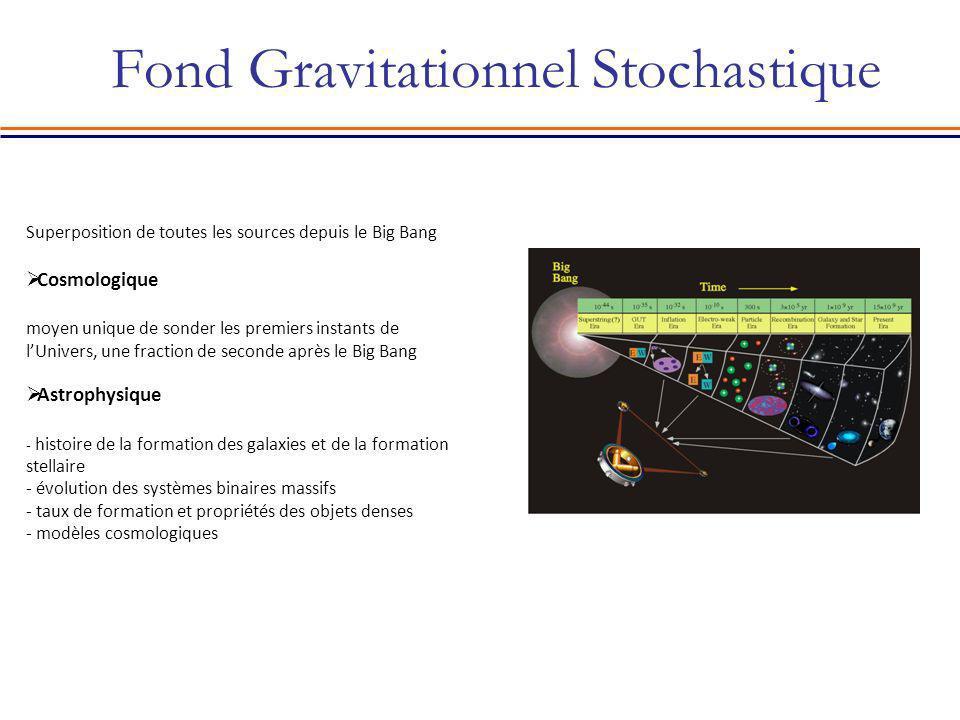 Fond Gravitationnel Stochastique Superposition de toutes les sources depuis le Big Bang Cosmologique moyen unique de sonder les premiers instants de l