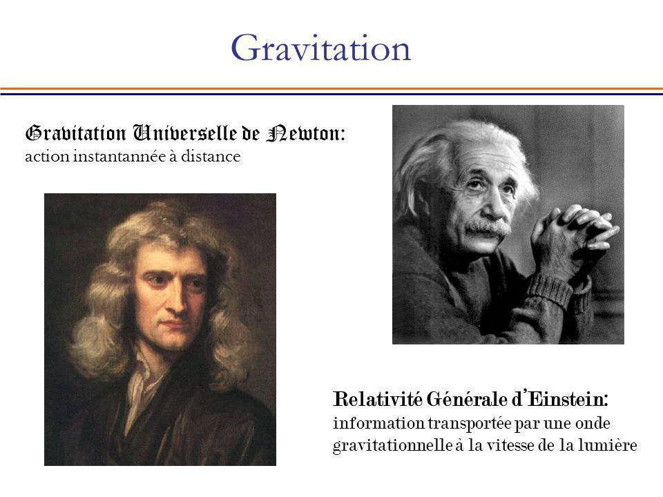 Gravitation Gravitation Universelle de Newton: action instantannée à distance Relativité Générale dEinstein: information transportée par une onde grav