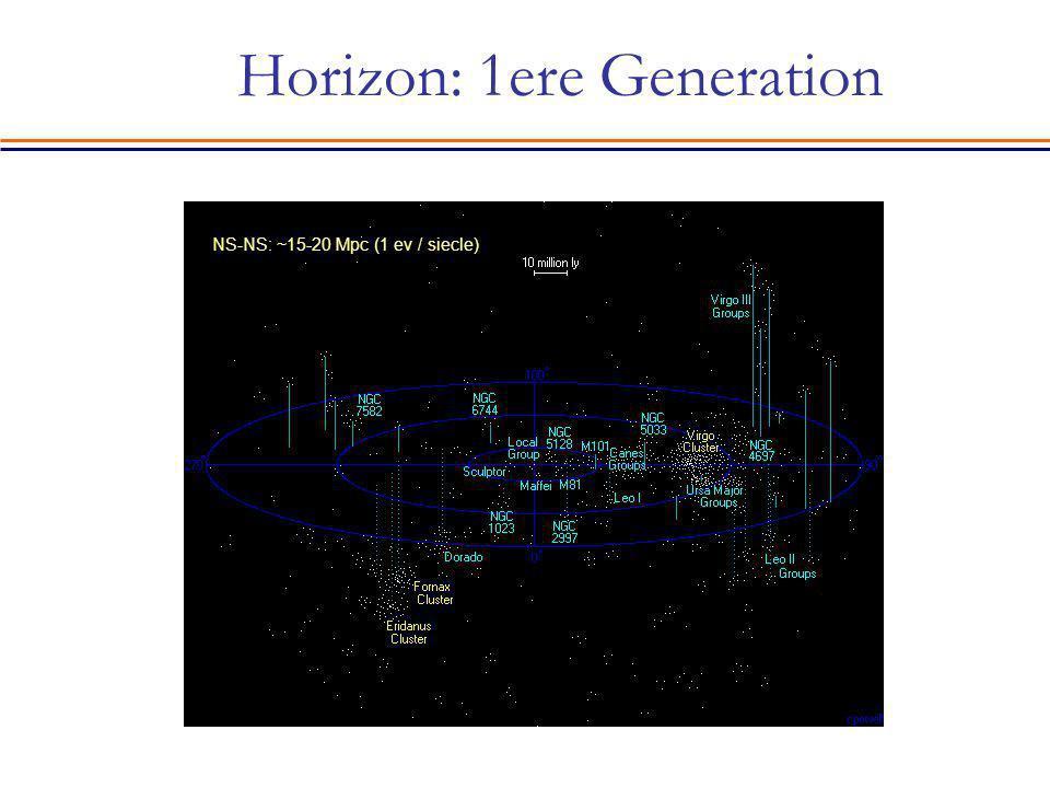 Horizon: 1ere Generation NS-NS: ~15-20 Mpc (1 ev / siecle)