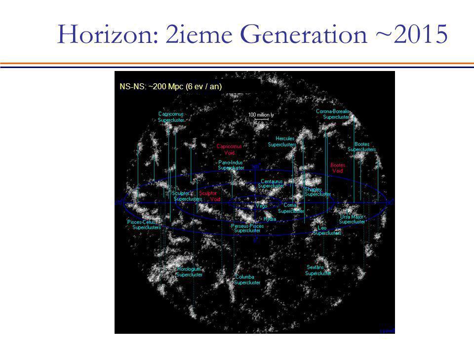 Horizon: 2ieme Generation ~2015 NS-NS: ~200 Mpc (6 ev / an)