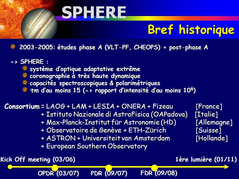 2003-2005: études phase A (VLT-PF, CHEOPS) + post-phase A => SPHERE : système doptique adaptative extrême coronographie à très haute dynamique capacit