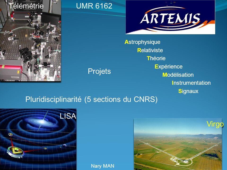 UMR 6162 Pluridisciplinarité (5 sections du CNRS) Projets Astrophysique Relativiste Théorie Expérience Modélisation Instrumentation Signaux Télémétrie