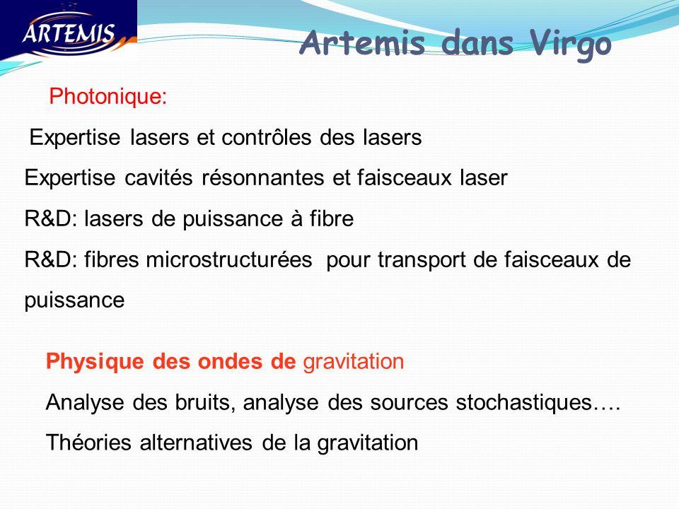 Photonique: Expertise lasers et contrôles des lasers Expertise cavités résonnantes et faisceaux laser R&D: lasers de puissance à fibre R&D: fibres mic