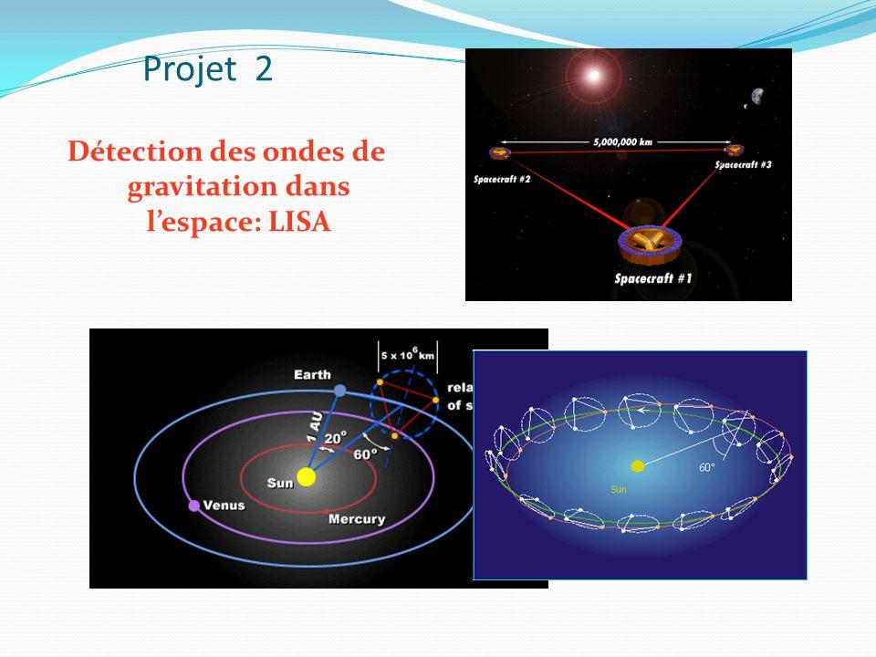 Projet 2 Détection des ondes de gravitation dans lespace: LISA