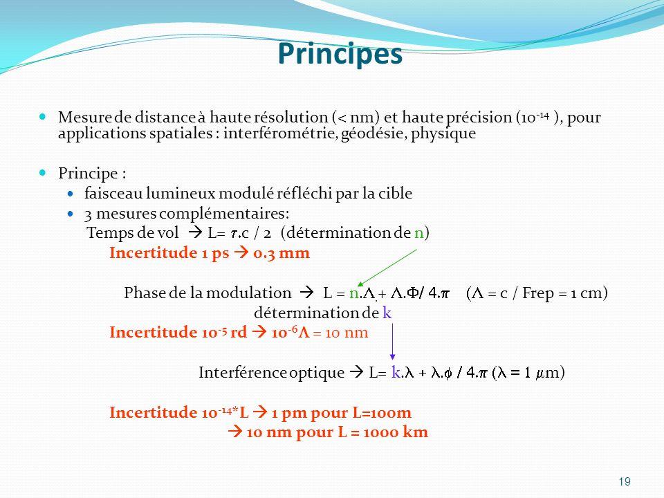 Principes Mesure de distance à haute résolution (< nm) et haute précision (10 -14 ), pour applications spatiales : interférométrie, géodésie, physique