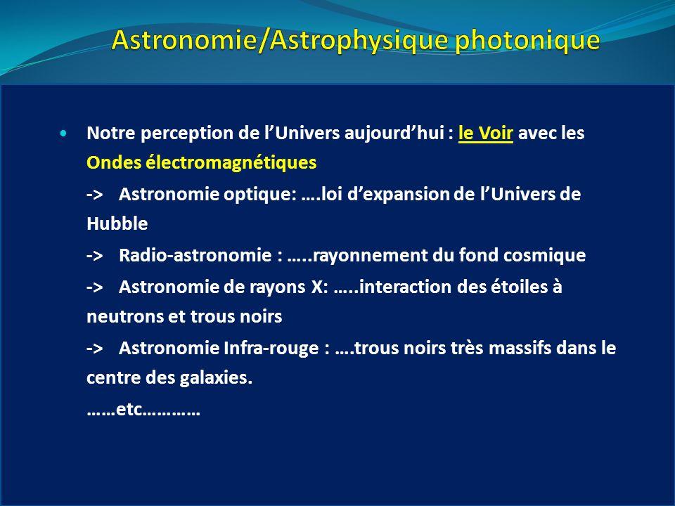 Notre perception de lUnivers aujourdhui : le Voir avec les Ondes électromagnétiques -> Astronomie optique: ….loi dexpansion de lUnivers de Hubble ->Ra