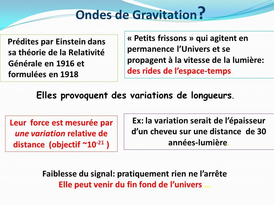 Ondes de Gravitation ?. Elles provoquent des variations de longueurs. Leur force est mesurée par une variation relative de distance (objectif ~10 -21