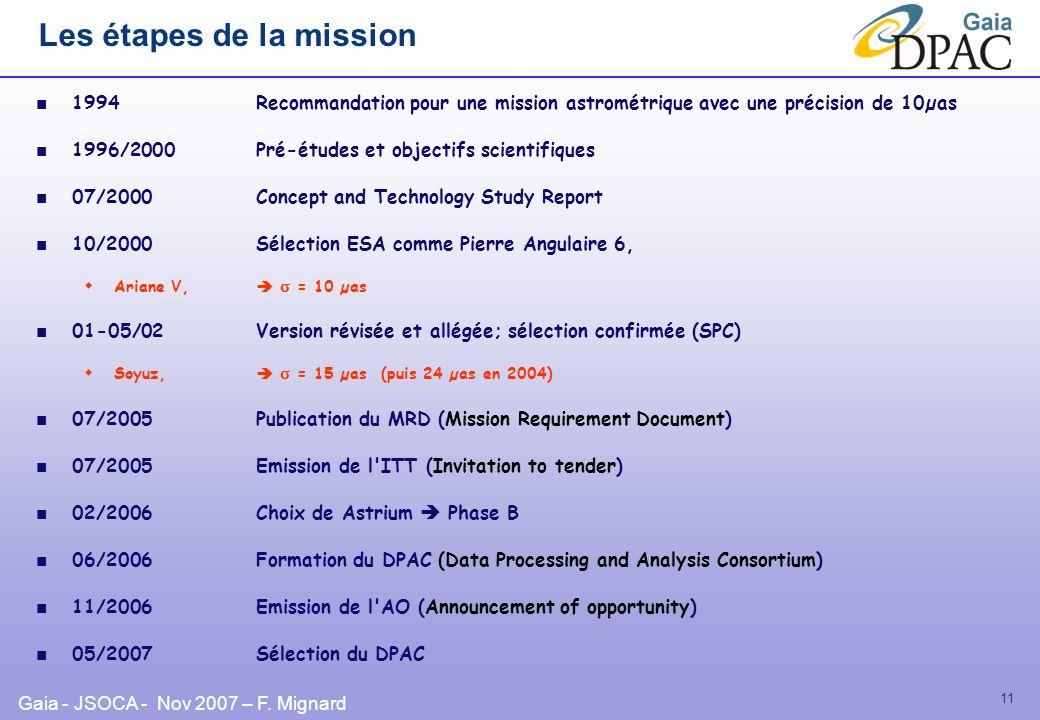 Gaia - JSOCA - Nov 2007 – F. Mignard 11 Les étapes de la mission 1994Recommandation pour une mission astrométrique avec une précision de 10µas 1996/20