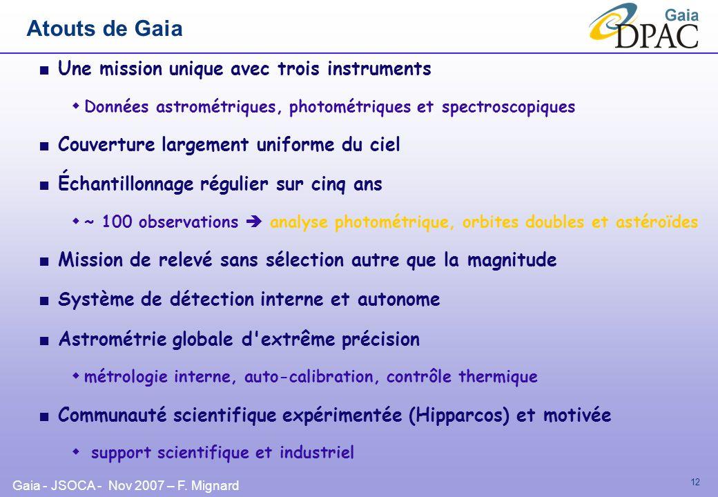 Gaia - JSOCA - Nov 2007 – F. Mignard 12 Atouts de Gaia Une mission unique avec trois instruments Données astrométriques, photométriques et spectroscop